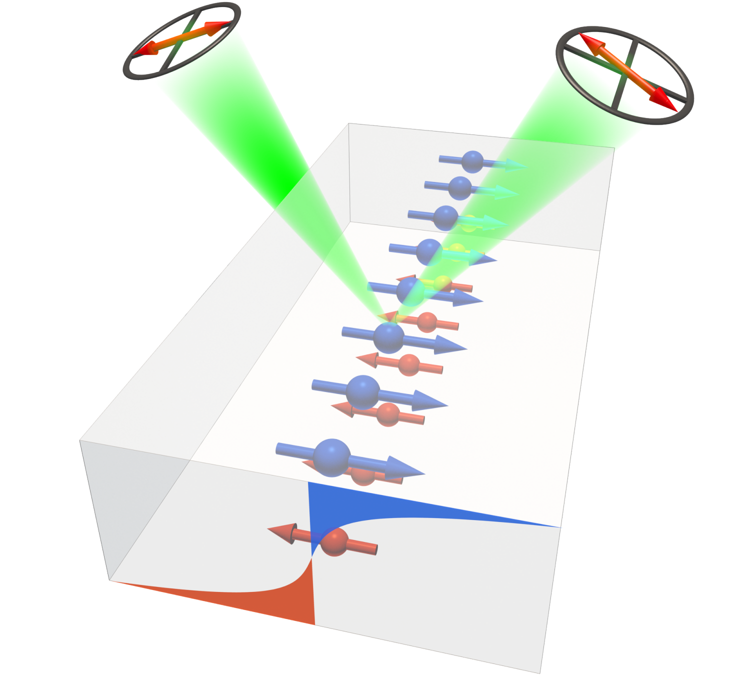 Homepage - Magnetism and Interface Physics – Magnetism and Interface